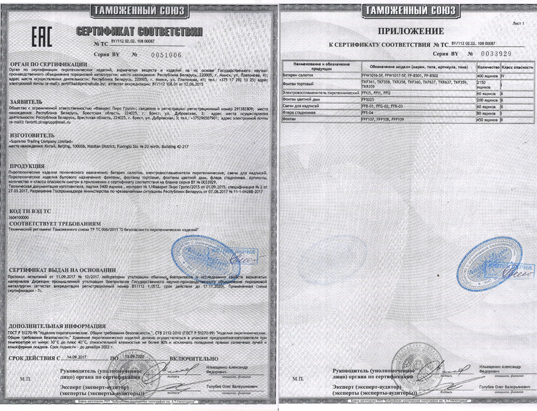 Сертификация пиротехники знак ростеста добровольная сертификация скачать