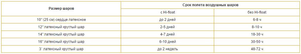 hi-float, ���-�����